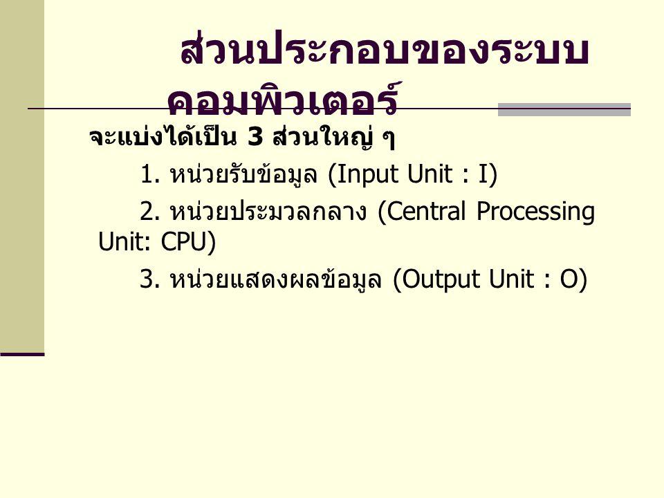 ส่วนประกอบของระบบ คอมพิวเตอร์ จะแบ่งได้เป็น 3 ส่วนใหญ่ ๆ 1. หน่วยรับข้อมูล (Input Unit : I) 2. หน่วยประมวลกลาง (Central Processing Unit: CPU) 3. หน่วย