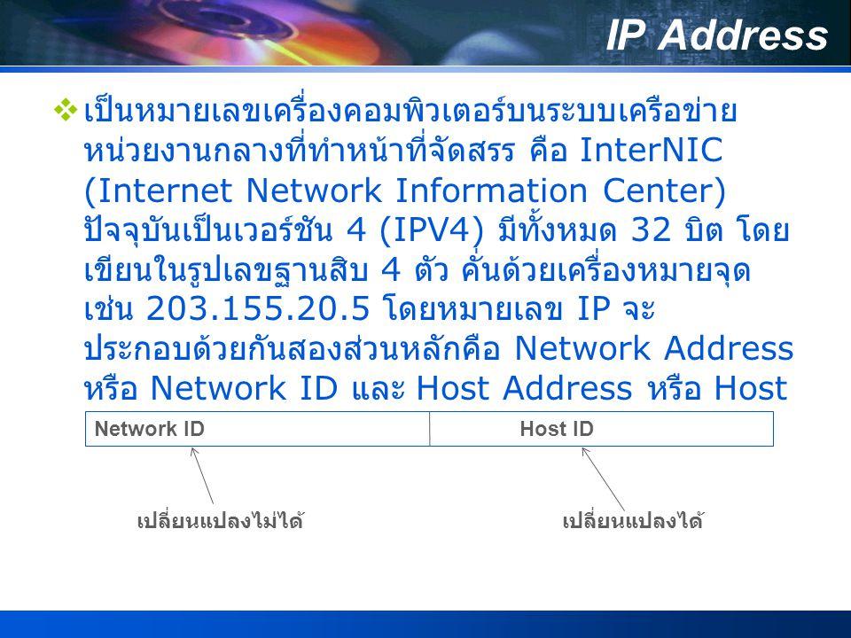 Class ของ IP Address  แบ่งได้ 5 Class ด้วยกัน ที่ใช้จริงในปัจจุบันมีอยู่ 3 Class คือ Class A, B และ C ClassFirst bits Range of IP จำนวน Host สูงสุด จำนวนบิต A0 0.0.0.0 ถึง 127.255.255.255 16,777,21624 B10 128.0.0.0 ถึง 191.255.255.255 65,53516 C110 192.0.0.0 ถึง 223.255.255.255 2548 D1110 224.0.0.0 ถึง 239.255.255.255 -- E1111 240.0.0.0 ถึง 255.255.255.255 --
