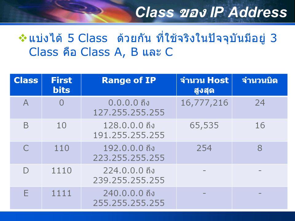 Class ของ IP Address  Class A เหมาะสำหรับใช้งานในระบบเครือข่ายขนาด ใหญ่มาก มีเครื่องลูกข่ายได้ถึง 16.7 ล้านเครื่อง มีค่า ได้ตั้งแต่ 0 ถึง 127 บิตแรก จะมีค่าเป็น 0 โดยในการ ใช้งานจริงหมายเลขเริ่มต้น และหมายเลขสุดท้ายจะไม่ ถูกนำมาใช้งาน สำหรับหมายเลข 127.0.0.1 เป็นที่ สำรองไว้ในการทดสอบการทำงานของอุปกรณ์ เครือข่าย ที่เรียกว่า Loopback testing  Class B เหมาะสำหรับองค์กรขนาดกลาง มีเครื่องลูก ข่ายได้ถึง 65,535 เครื่อง มีค่าได้ตั้งแต่ 128 ถึง 191 สองบิตแรกมีค่าเป็น 10  Class C เหมาะสำหรับองค์กรขนาดเล็ก มีเครื่องลูก ข่ายได้ถึง 254 เครื่อง มีค่าได้ตั้งแต่ 192 ถึง 223 สามบิตแรกจะมีค่าเป็น 110