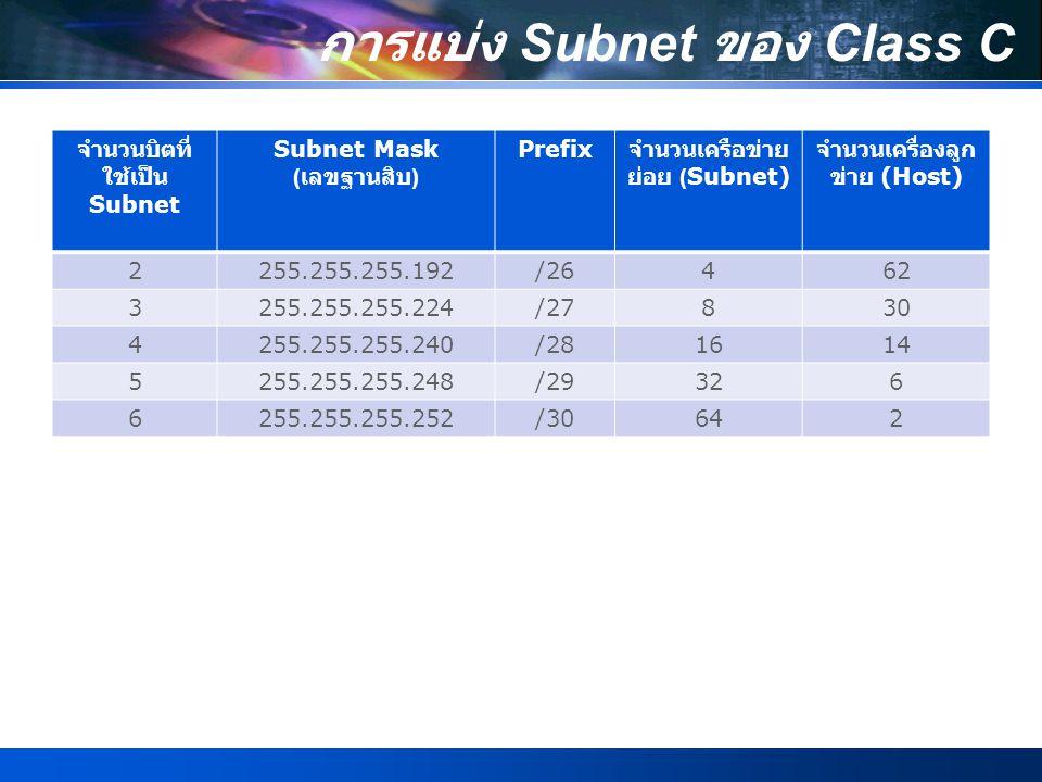 การแบ่ง Subnet ของ Class C จำนวนบิตที่ ใช้เป็น Subnet Subnet Mask ( เลขฐานสิบ ) Prefix จำนวนเครือข่าย ย่อย (Subnet) จำนวนเครื่องลูก ข่าย (Host) 2255.255.255.192/26462 3255.255.255.224/27830 4255.255.255.240/281614 5255.255.255.248/29326 6255.255.255.252/30642