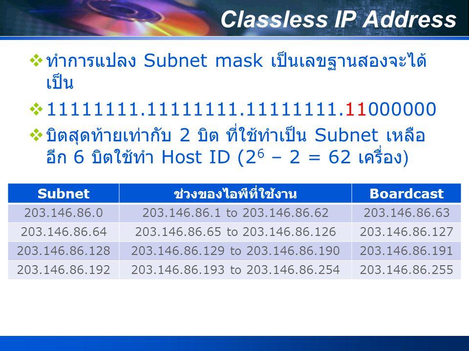 Private IP Address  เรียกกันว่าไอพีปลอม หรือไอพีภายใน ถูกนำมาใช้ สำหรับองค์กรที่ไม่ได้เชื่อมต่ออินเทอร์เน็ต ไอพีปลอม นั้นปัจจุบันถูกนำมาใช้งานในการจ่ายให้เครื่องลูกข่าย ในองค์กร เช่น  ร้านอินเทอร์เน็ตคาเฟ่  ทำเป็นระบบ NAT ในการจ่ายไอพีให้เครื่องลูกข่ายในองค์กร  ใช้ทำระบบ Intranet ใช้งานในองค์กร ClassRange of IP A10.0.0.0 to 10.255.255.255 B172.16.0.0 to 172.31.255.255 C192.168.0.0 to 192.168.255.255