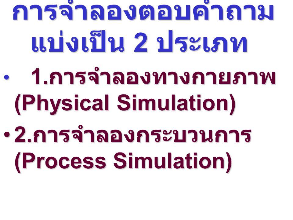 การจำลองตอบคำถาม แบ่งเป็น 2 ประเภท การจำลองตอบคำถาม แบ่งเป็น 2 ประเภท 1. การจำลองทางกายภาพ (Physical Simulation) 1. การจำลองทางกายภาพ (Physical Simula
