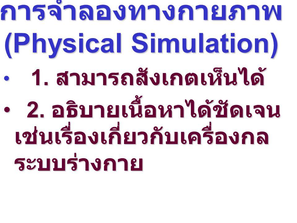 การจำลองทางกายภาพ (Physical Simulation) 1. สามารถสังเกตเห็นได้ 1. สามารถสังเกตเห็นได้ 2. อธิบายเนื้อหาได้ชัดเจน เช่นเรื่องเกี่ยวกับเครื่องกล ระบบร่างก