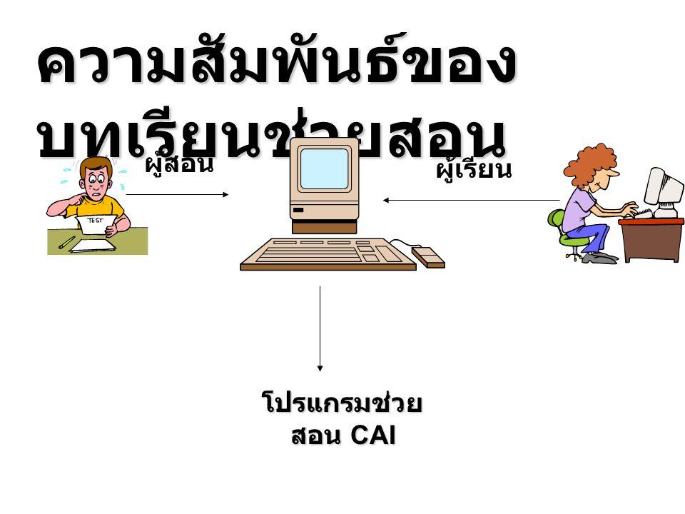 ความสัมพันธ์ของ บทเรียนช่วยสอน ผู้สอน ผู้เรียน โปรแกรมช่วย สอน CAI