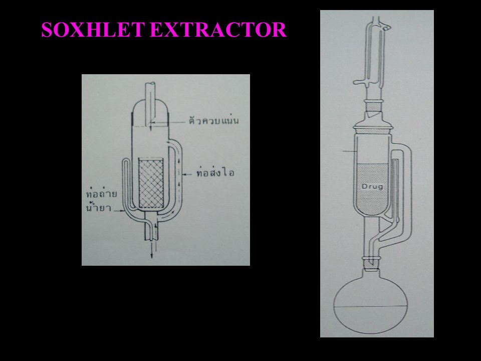 SOXHLET EXTRACTOR