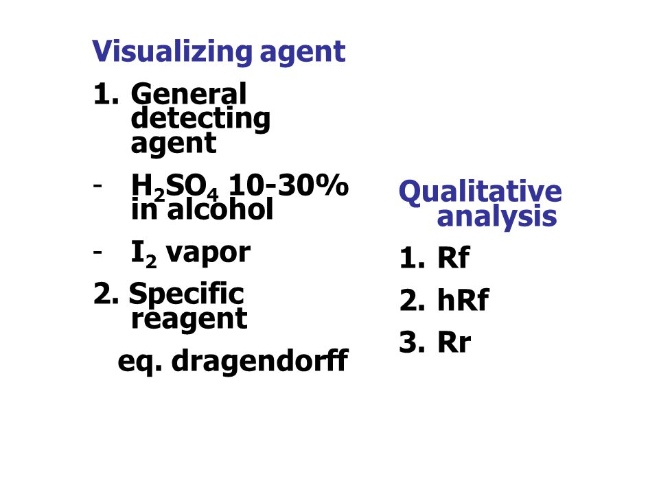Visualizing agent 1.General detecting agent -H 2 SO 4 10-30% in alcohol -I 2 vapor 2. Specific reagent eq. dragendorff Qualitative analysis 1.Rf 2.hRf