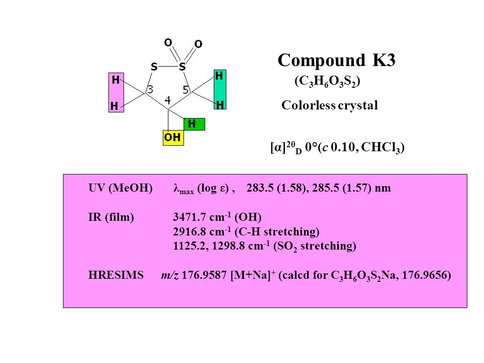 Compound K3 Colorless crystal [α] 20 D 0°(c 0.10, CHCl 3 ) (C 3 H 6 O 3 S 2 ) UV (MeOH) λ max (log ε), 283.5 (1.58), 285.5 (1.57) nm IR (film) 3471.7 cm -1 (OH) 2916.8 cm -1 (C-H stretching) 1125.2, 1298.8 cm -1 (SO 2 stretching) HRESIMS m/z 176.9587 [M+Na] + (calcd for C 3 H 6 O 3 S 2 Na, 176.9656)