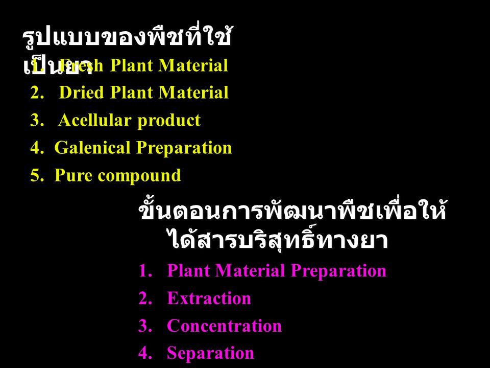 รูปแบบของพืชที่ใช้ เป็นยา 1.Fresh Plant Material 2. Dried Plant Material 3. Acellular product 4. Galenical Preparation 5. Pure compound ขั้นตอนการพัฒน