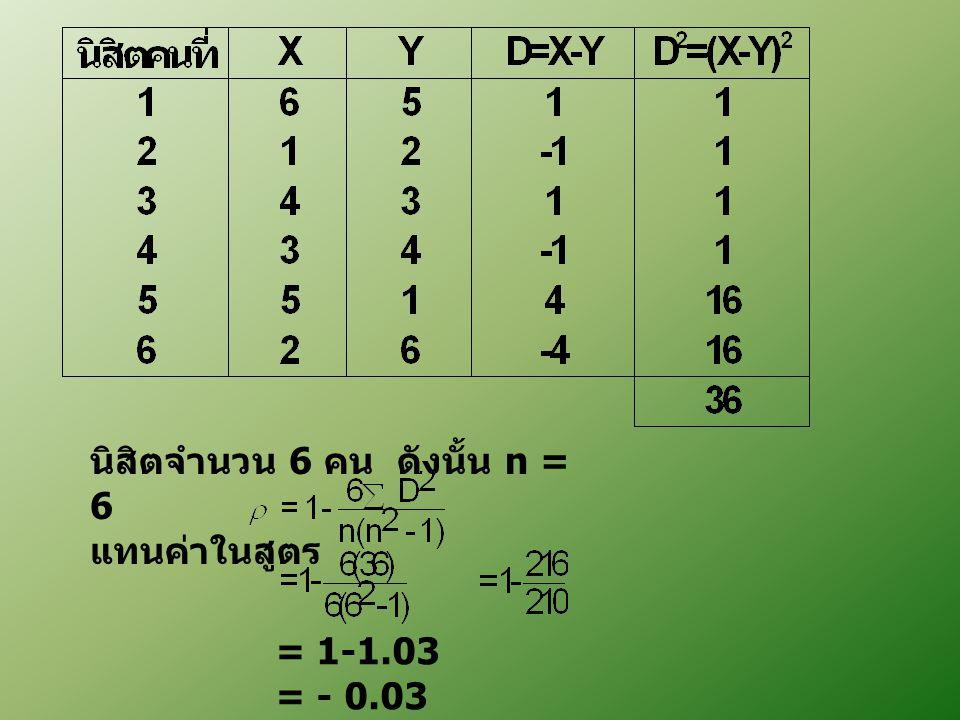 นิสิตจำนวน 6 คน ดังนั้น n = 6 แทนค่าในสูตร = 1-1.03 = - 0.03