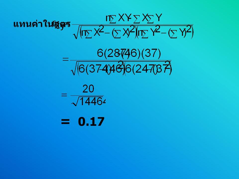 1.2 สัมประสิทธิ์สหสัมพันธ์แบบอันดับที่ของส เปียร์แมนหรือเรียกอีกอย่างหนึ่งว่า rank correlation เป็นวิธีการทางสถิติในการศึกษาความสัมพันธ์ของ 2 ตัวแปร จากกลุ่มตัวอย่างเดียวกัน โดยข้อมูลที่ได้จาก ตัวแปรทั้งสองอยู่ในมาตราเรียงอันดับ (ordinal scale) สูตรที่ใช้คือ แทน สัมประสิทธิ์สหสัมพันธ์ D แทน ผลต่างอันดับที่ของข้อมูลแต่ละคู่ n แทน จำนวนคู่ของข้อมูล