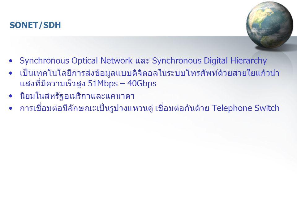 SONET/SDH Synchronous Optical Network และ Synchronous Digital Hierarchy เป็นเทคโนโลยีการส่งข้อมูลแบบดิจิตอลในระบบโทรศัพท์ด้วยสายใยแก้วนำ แสงที่มีความเ