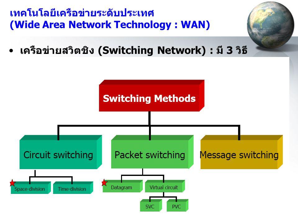เทคโนโลยีเครือข่ายระดับประเทศ (Wide Area Network Technology : WAN) เครือข่ายสวิตชิง (Switching Network) : มี 3 วิธี