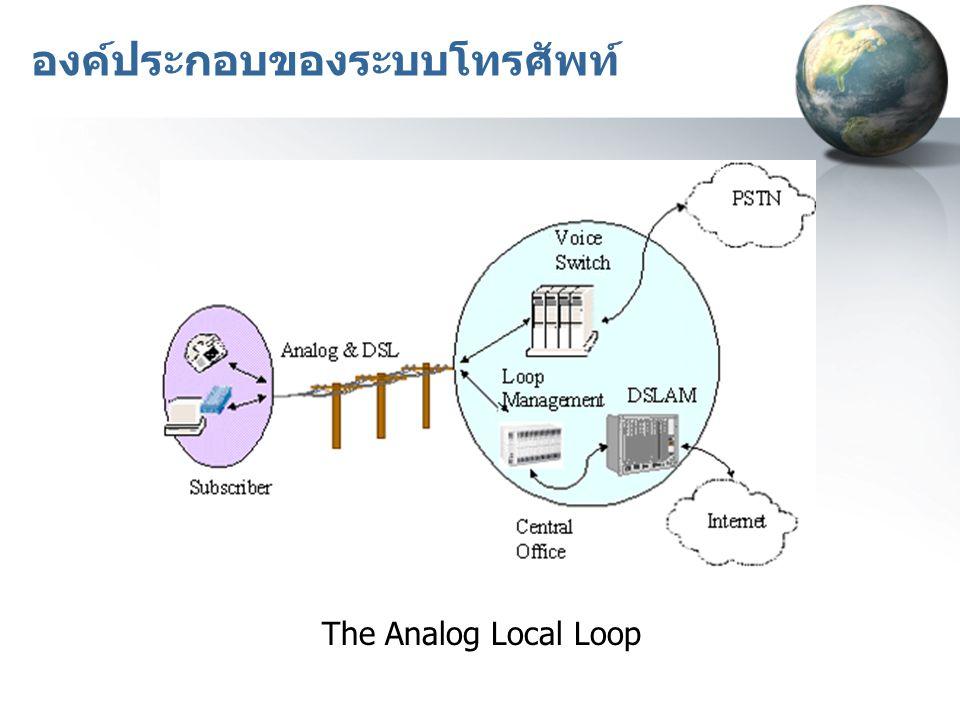 องค์ประกอบของระบบโทรศัพท์ The Analog Local Loop