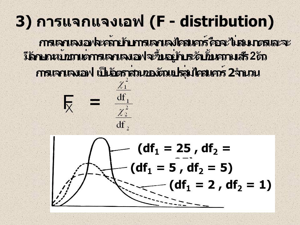 3) การแจกแจงเอฟ (F - distribution) (df 1 = 25, df 2 = 25) (df 1 = 5, df 2 = 5) (df 1 = 2, df 2 = 1)