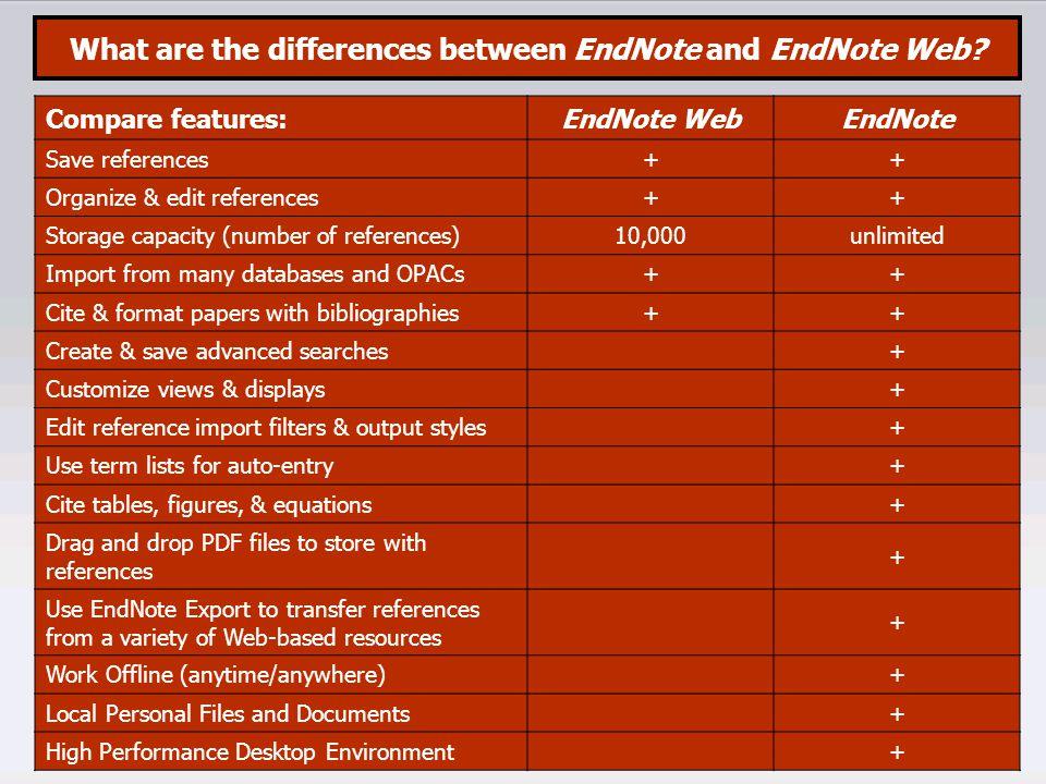 1. คลิกที่แถบ EndNote Web เลือก Edit Citation 1 การลบรายการอ้างอิงการลบรายการอ้างอิง