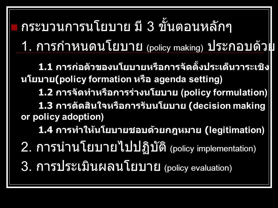 กระบวนการนโยบาย มี 3 ขั้นตอนหลักๆ 1. การกำหนดนโยบาย (policy making) ประกอบด้วย 1.1 การก่อตัวของนโยบายหรือการจัดตั้งประเด็นวาระเชิง นโยบาย (policy form