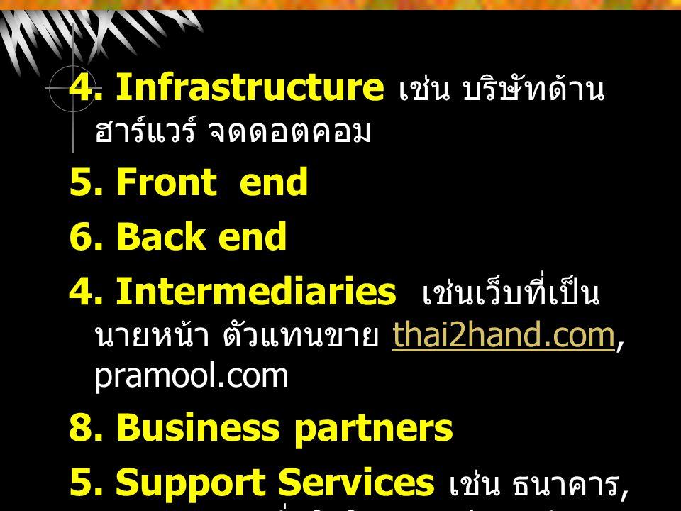 4. Infrastructure เช่น บริษัทด้าน ฮาร์แวร์ จดดอตคอม 5. Front end 6. Back end 4. Intermediaries เช่นเว็บที่เป็น นายหน้า ตัวแทนขาย thai2hand.com, pramoo
