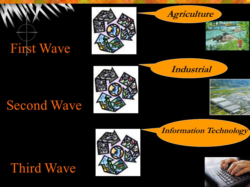 First Wave Second Wave Third Wave Information Technology Industrial Agriculture