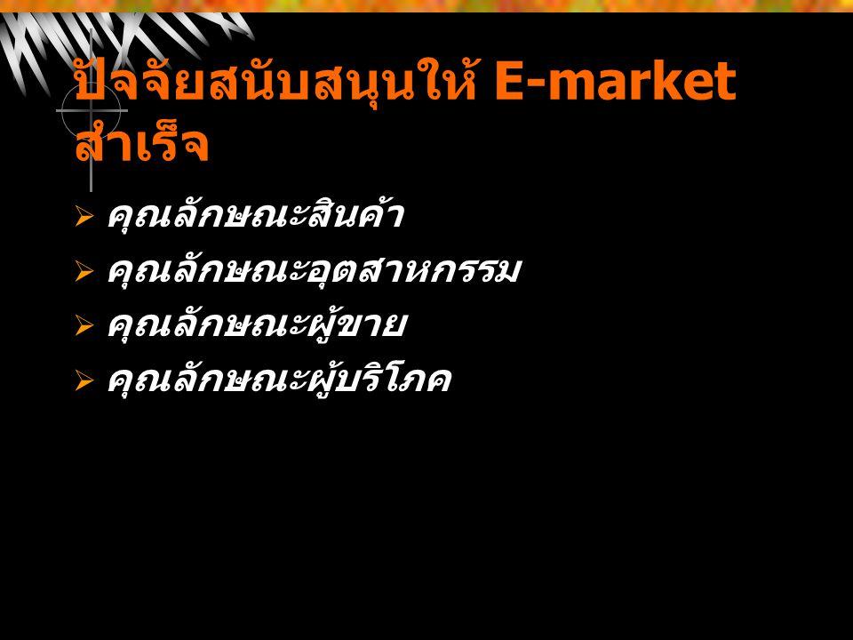 ปัจจัยสนับสนุนให้ E-market สำเร็จ  คุณลักษณะสินค้า  คุณลักษณะอุตสาหกรรม  คุณลักษณะผู้ขาย  คุณลักษณะผู้บริโภค