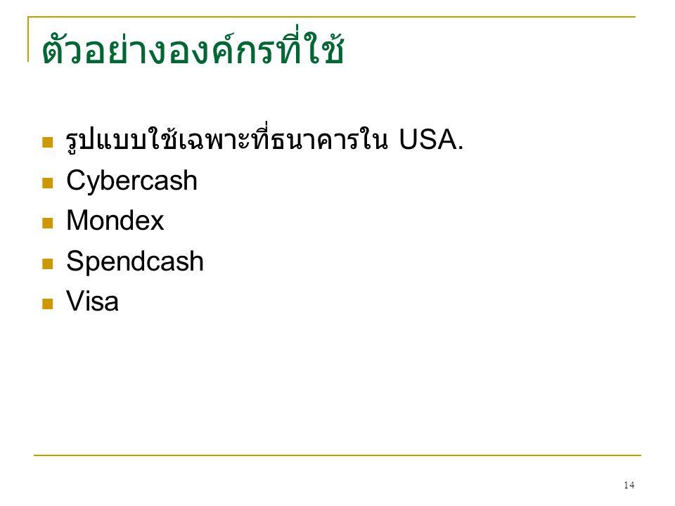 14 ตัวอย่างองค์กรที่ใช้ รูปแบบใช้เฉพาะที่ธนาคารใน USA. Cybercash Mondex Spendcash Visa
