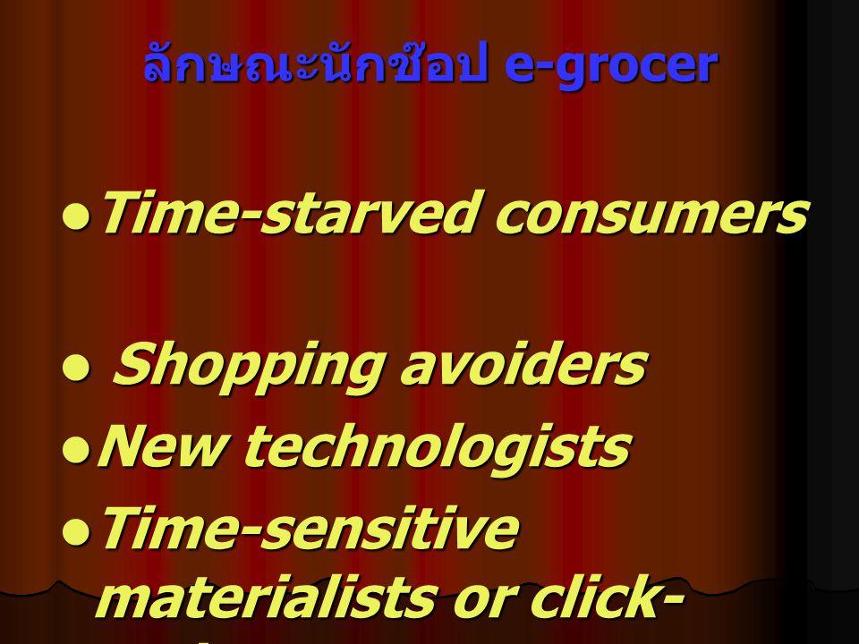 ลักษณะนักช๊อป e-grocer Time-starved consumers Time-starved consumers Shopping avoiders Shopping avoiders New technologists New technologists Time-sensitive materialists or click- and-mortar consumers Time-sensitive materialists or click- and-mortar consumers
