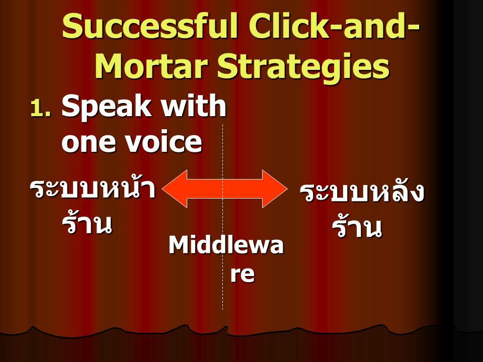 Successful Click-and- Mortar Strategies  Speak with one voice ระบบหน้า ร้าน ระบบหลัง ร้าน Middlewa re
