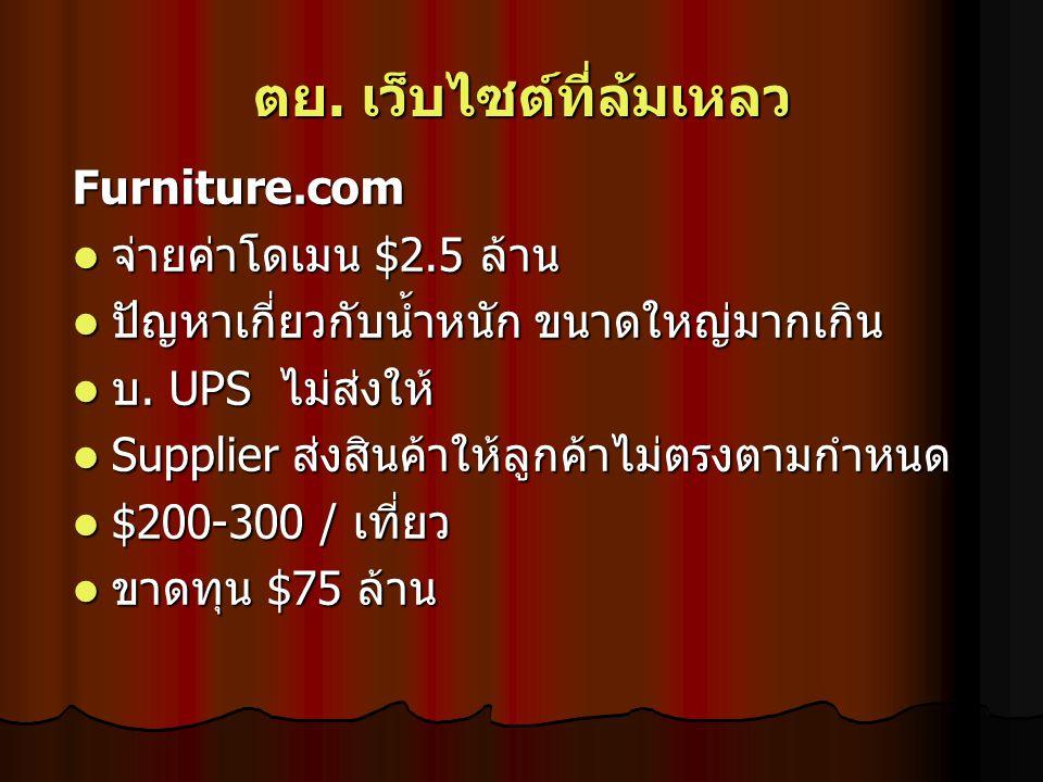 ตย. เว็บไซต์ที่ล้มเหลว Furniture.com จ่ายค่าโดเมน $2.5 ล้าน จ่ายค่าโดเมน $2.5 ล้าน ปัญหาเกี่ยวกับน้ำหนัก ขนาดใหญ่มากเกิน ปัญหาเกี่ยวกับน้ำหนัก ขนาดใหญ