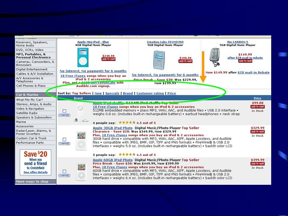 วิธีการวิจัย 1.Web-based surveys 2.Online focus groups 3.Hearing directly from customer 4.Customer scenarios 5.Tracking customer movements –Transaction logs  log file –Cookies, Web bug and Spy ware