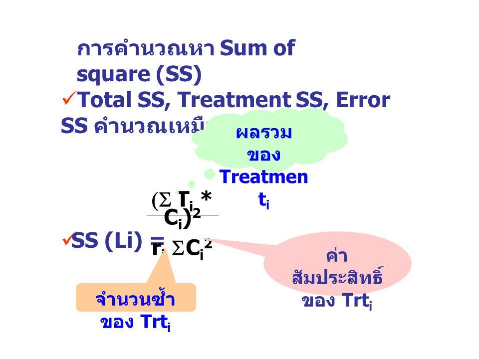 การคำนวณหา Sum of square (SS) Total SS, Treatment SS, Error SS คำนวณเหมือน CRD SS (Li) = (  T i * C i ) 2 r i  C i 2 ผลรวม ของ Treatmen t i จำนวนซ้ำ