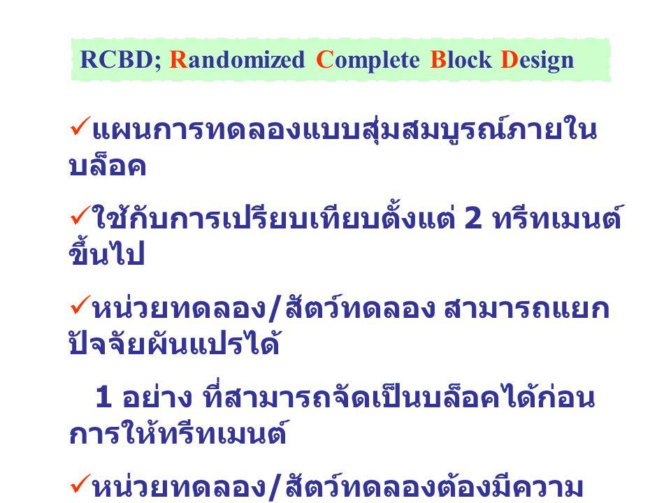 RCBD; Randomized Complete Block Design แผนการทดลองแบบสุ่มสมบูรณ์ภายใน บล็อค ใช้กับการเปรียบเทียบตั้งแต่ 2 ทรีทเมนต์ ขึ้นไป หน่วยทดลอง / สัตว์ทดลอง สาม