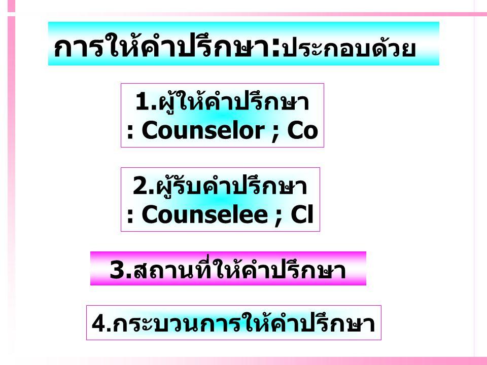 การให้คำปรึกษา : ประกอบด้วย 1.ผู้ให้คำปรึกษา : Counselor ; Co 2.ผู้รับคำปรึกษา : Counselee ; Cl 3.สถานที่ให้คำปรึกษา 4. กระบวนการให้คำปรึกษา
