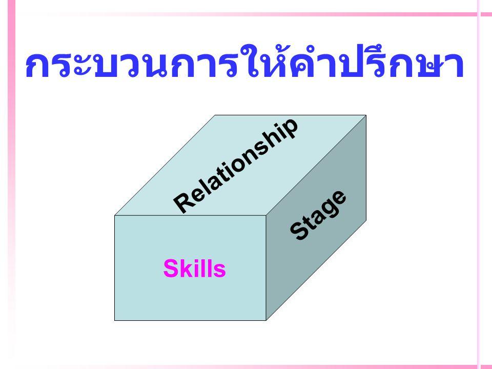 กระบวนการให้คำปรึกษา Relationship Skills Stage