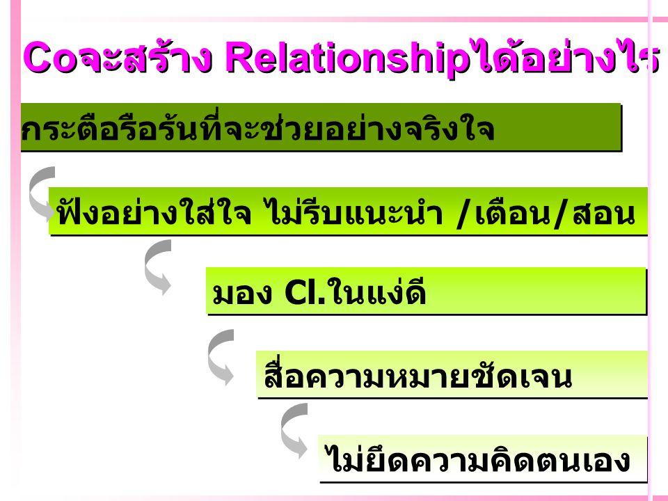 ฟังอย่างใส่ใจ ไม่รีบแนะนำ /เตือน/สอน กระตือรือร้นที่จะช่วยอย่างจริงใจ Co จะสร้าง Relationship ได้อย่างไร Co จะสร้าง Relationship ได้อย่างไร มอง Cl.ในแ