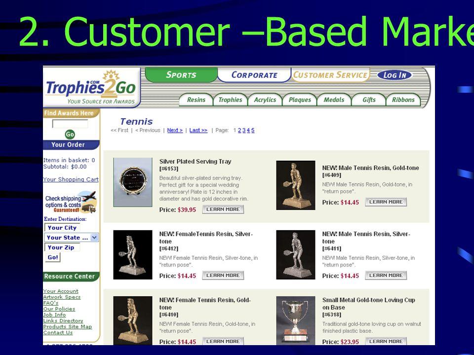 2. Customer –Based Marketing Strategies