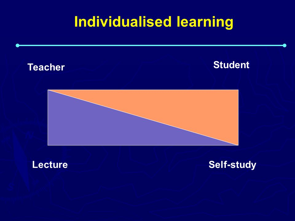 Teacher Student LectureSelf-study Individualised learning