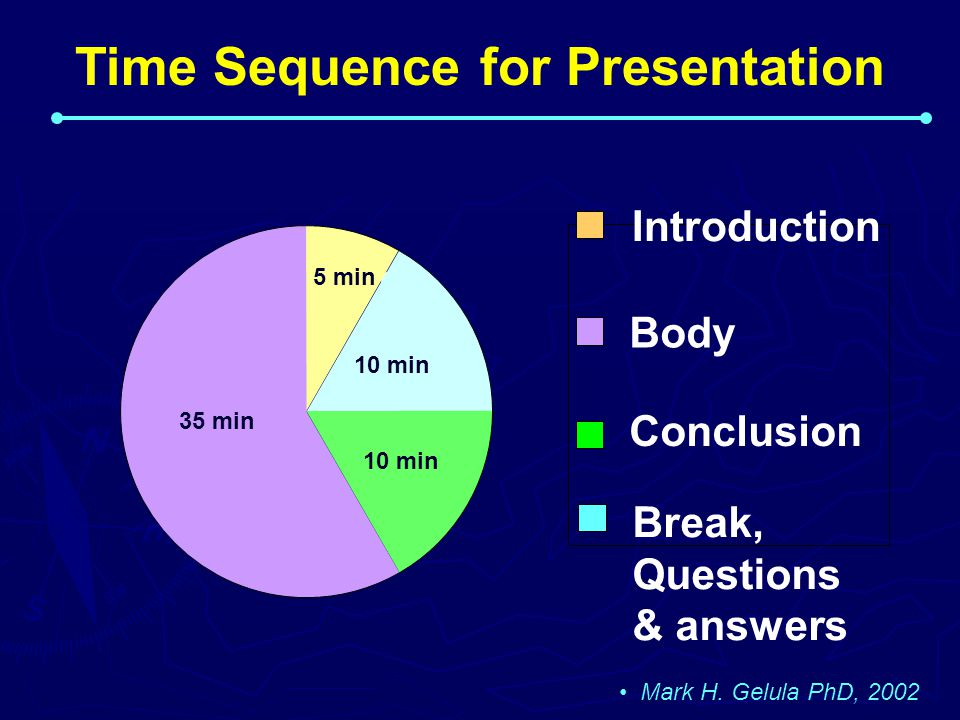 Introduction Body Conclusion Time Sequence for Presentation 30-40 min Break, Questions & answers 5 min 10 min 35 min 5 min 10 min 35 min Mark H.