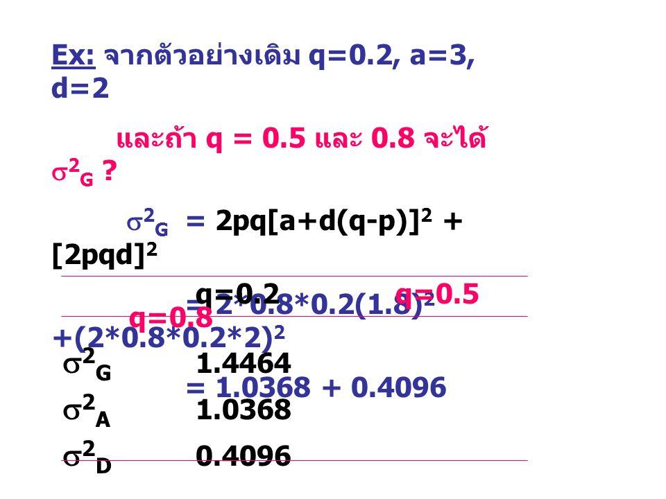 Ex: จากตัวอย่างเดิม q=0.2, a=3, d=2 และถ้า q = 0.5 และ 0.8 จะได้  2 G ?  2 G = 2pq[a+d(q-p)] 2 + [2pqd] 2 = 2*0.8*0.2(1.8) 2 +(2*0.8*0.2*2) 2 = 1.03