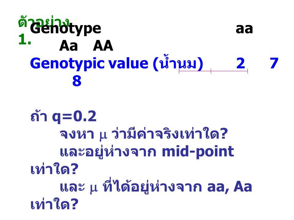 ตัวอย่าง 1. Genotype aa Aa AA Genotypic value ( น้ำนม )2 7 8 ถ้า q=0.2 จงหา  ว่ามีค่าจริงเท่าใด ? และอยู่ห่างจาก mid-point เท่าใด ? และ  ที่ได้อยู่ห