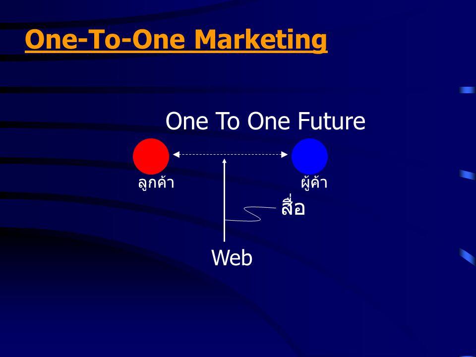 Web One To One Future ลูกค้าผู้ค้า สื่อ One-To-One Marketing