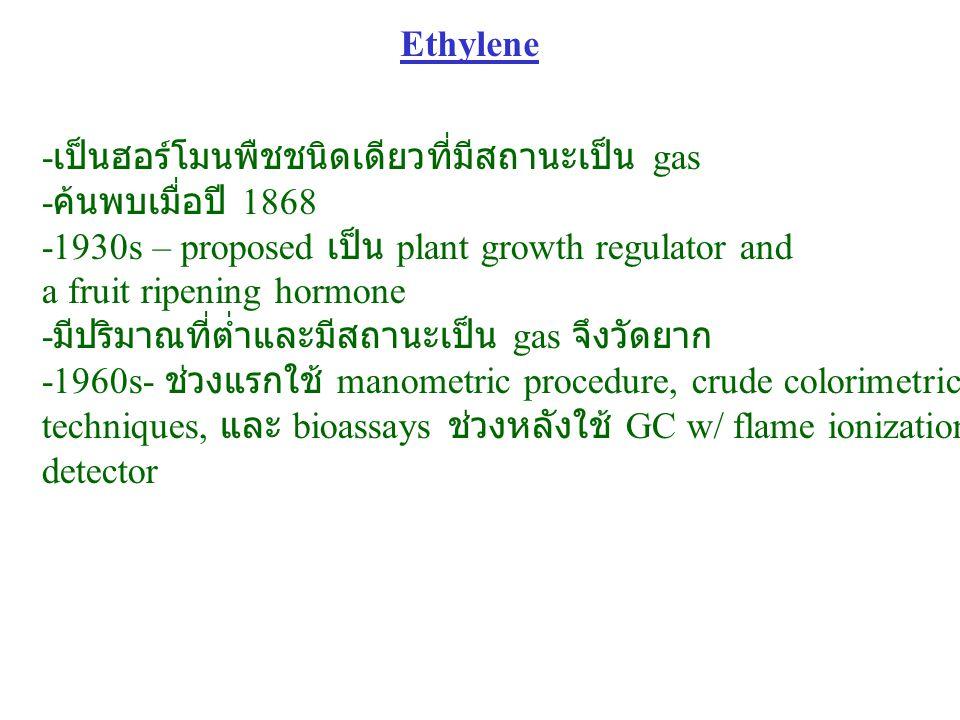 Ethylene - เป็นฮอร์โมนพืชชนิดเดียวที่มีสถานะเป็น gas - ค้นพบเมื่อปี 1868 -1930s – proposed เป็น plant growth regulator and a fruit ripening hormone -