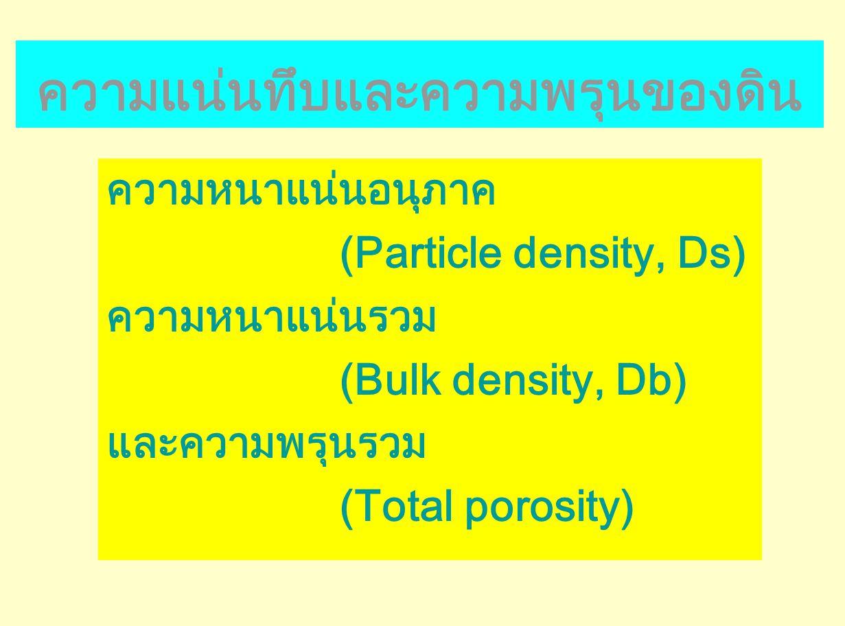 ความแน่นทึบและความพรุนของดิน ความหนาแน่นอนุภาค (Particle density, Ds) ความหนาแน่นรวม (Bulk density, Db) และความพรุนรวม (Total porosity)