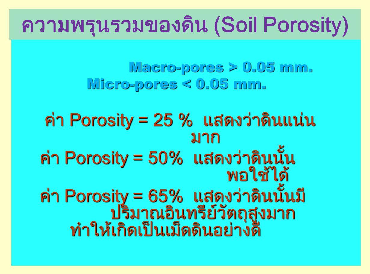 ความพรุนรวมของดิน (Soil Porosity) Macro-pores > 0.05 mm. Macro-pores > 0.05 mm. Micro-pores < 0.05 mm. Micro-pores < 0.05 mm. ค่า Porosity = 25 % แสดง