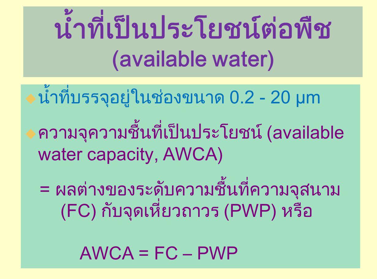 น้ำที่เป็นประโยชน์ต่อพืช (available water)   น้ำที่บรรจุอยู่ในช่องขนาด 0.2 - 20 µm   ความจุความชื้นที่เป็นประโยชน์ (available water capacity, AWCA