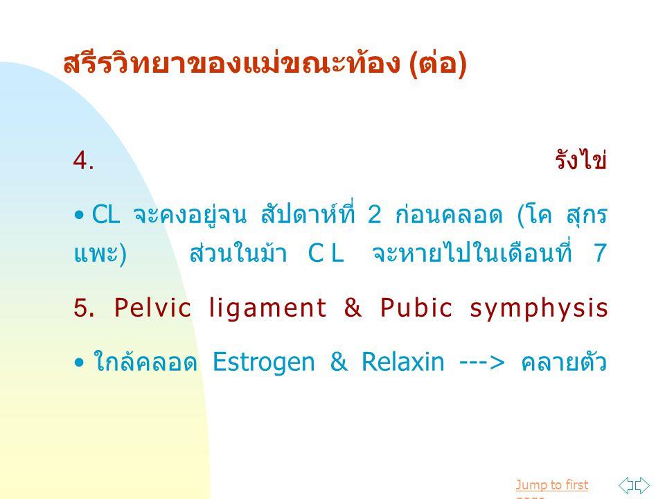 Jump to first page สรีรวิทยาของแม่ขณะท้อง (ต่อ) 4. รังไข่ CL จะคงอยู่จน สัปดาห์ที่ 2 ก่อนคลอด (โค สุกร แพะ) ส่วนในม้า CL จะหายไปในเดือนที่ 7 5. Pelvic