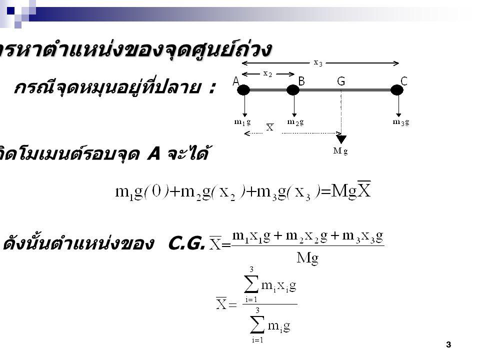 3 คิดโมเมนต์รอบจุด A จะได้ การหาตำแหน่งของจุดศูนย์ถ่วง กรณีจุดหมุนอยู่ที่ปลาย : ดังนั้นตำแหน่งของ C.G.