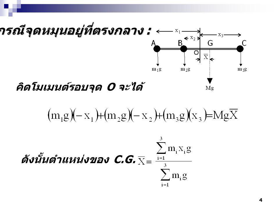 5 จุดศูนย์กลางมวล ( center of mass )  คือตำแหน่งเฉลี่ยของมวลรวม  การหาตำแหน่งของจุดศูนย์กลางมวลอาศัย การหาโมเมนต์ของมวล แทนโมเมนต์ของแรง  มีความสำคัญในกรณีที่วัตถุอยู่ห่างไกลจาก แรงดึงดูดของดวงดาวใด ๆ เพราะจะทำให้มวลอยู่ในสภาพไร้น้ำหนัก