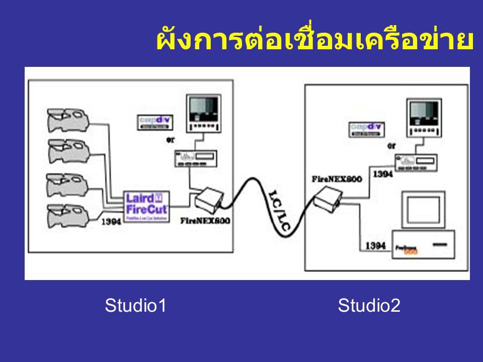 Studio1Studio2 ผังการต่อเชื่อมเครือข่าย