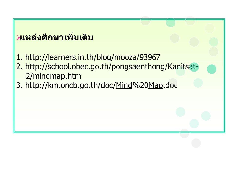  แหล่งศึกษาเพิ่มเติม 1. http://learners.in.th/blog/mooza/93967 2. http://school.obec.go.th/pongsaenthong/Kanitsat- 2/mindmap.htm 3. http://km.oncb.go