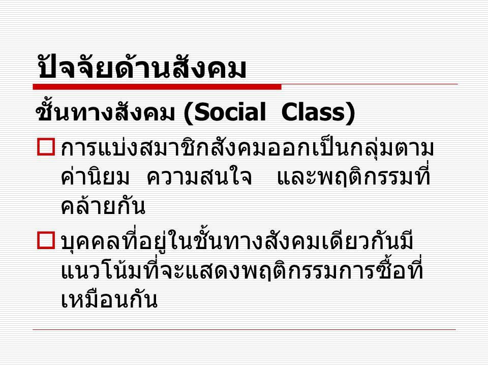 ปัจจัยด้านสังคม ชั้นทางสังคม (Social Class)  การแบ่งสมาชิกสังคมออกเป็นกลุ่มตาม ค่านิยม ความสนใจ และพฤติกรรมที่ คล้ายกัน  บุคคลที่อยู่ในชั้นทางสังคมเ