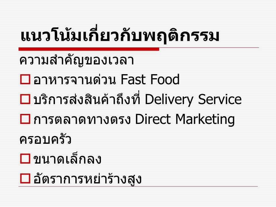 แนวโน้มเกี่ยวกับพฤติกรรม ความสำคัญของเวลา  อาหารจานด่วน Fast Food  บริการส่งสินค้าถึงที่ Delivery Service  การตลาดทางตรง Direct Marketing ครอบครัว